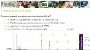 Site officiel : http://formations.univ-valenciennes.fr